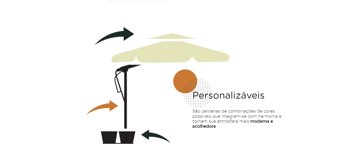 Personalizaveis-eclipse