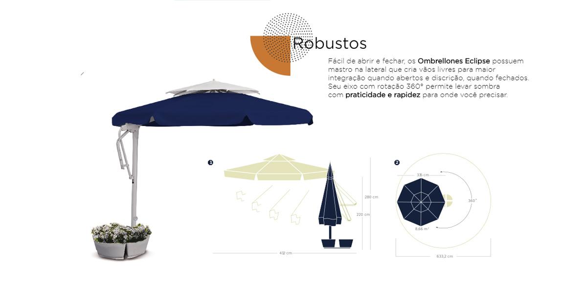 robustos-eclispe